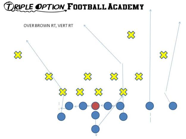 Over Brown Right, Vert Right.  If the Defense does not want to bring an extra man over to the OVER side, walk the backside A-Back up, walk the Middle Receiver back, and run four verticals.