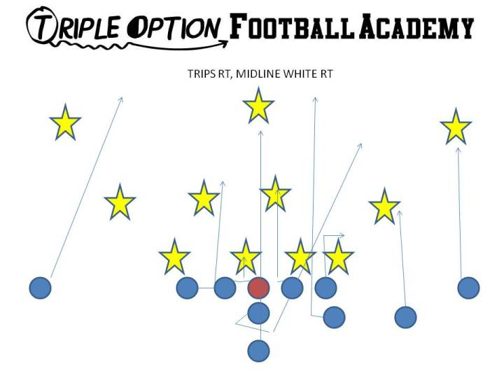TRIPS RT MIDLINE WHITE RT