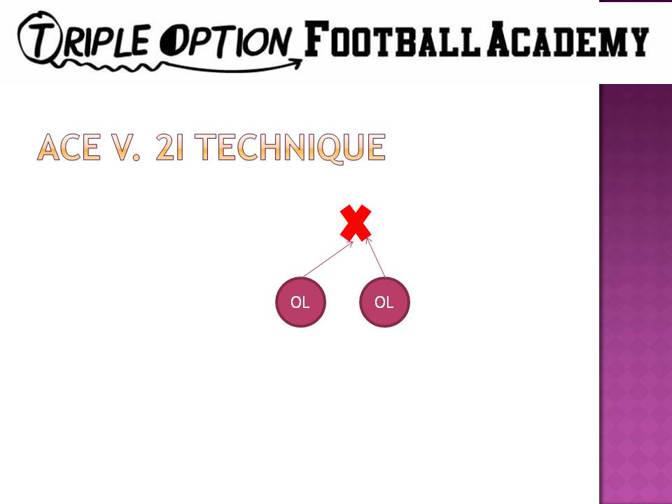 Triple Option Offensive Lineman Off-Season Workout Plan