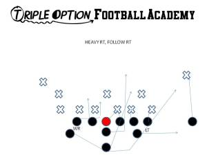 Heavy Follow v 6-3 (Goal-line)