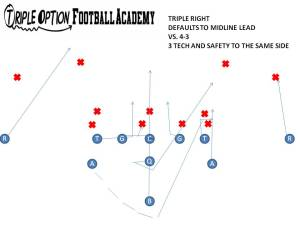 MIDLINE LEAD VS. 4-3