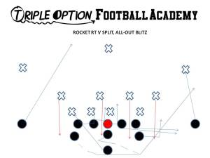 ROCKET RT V ALL OUT BLITZ