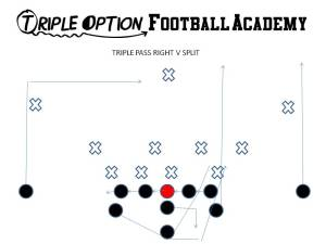 TRIPLE PASS RT V SPLIT
