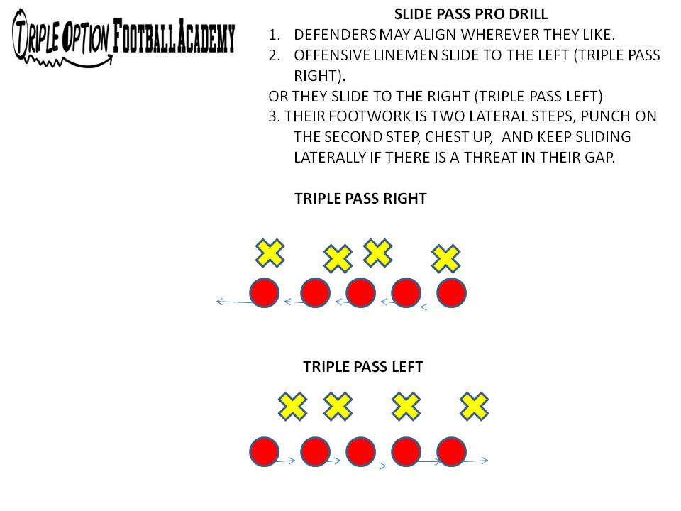 Slide Pass Protection Drill on Triple Pass and Vert.