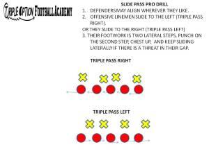triple pass slide pass pro drill