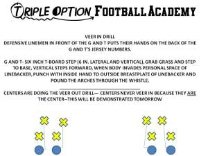 Veer In Drill (Triple Option Football Academy)