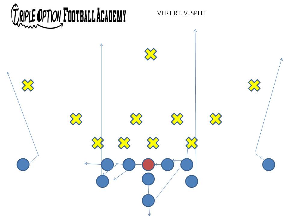 Triple Option Football Playbook: Four VerticalsCompilation