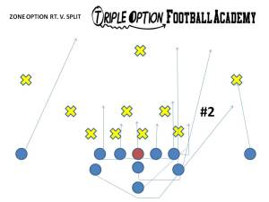 Zone Option versus 4-4 Defense.