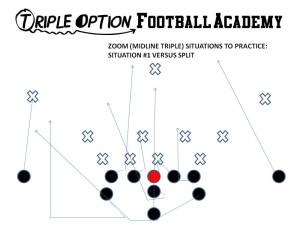 Triple Right (Defaults to Zoom Right) v. 4-4 (Split) Defense