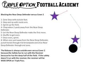 Receiver Blocking the Near Deep Defender versus Cover 2 (Triple Option Football Academy).