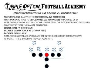 Counter Option Offensive Line Blocking versus 50 Double Eagle