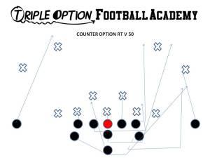 COUNTER OPTION V 50