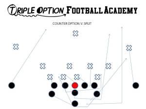 Counter Option Right v. 4-4 (Split) Defense