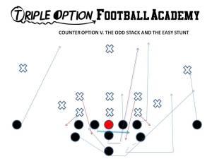COUNTER OPTION V THE ODD STACK EASY STUNT