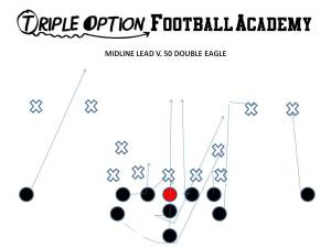 MIDLINE LEAD RIGHT VS 50 EAGLE