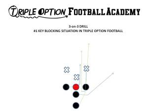 NUMBER 1 KEY BLOCKING SITUATION IN TRIPLE OPTION FOOTBALL