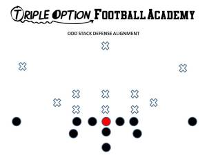ODD STACK DEFENSE ALIGNMENT