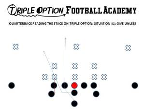 Quarterback Reading the Stack on Triple Option (Give Read).