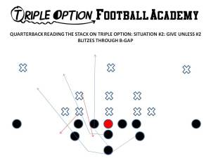 Quarterback Reading the Stack on Triple Option (v. EZ Stunt).