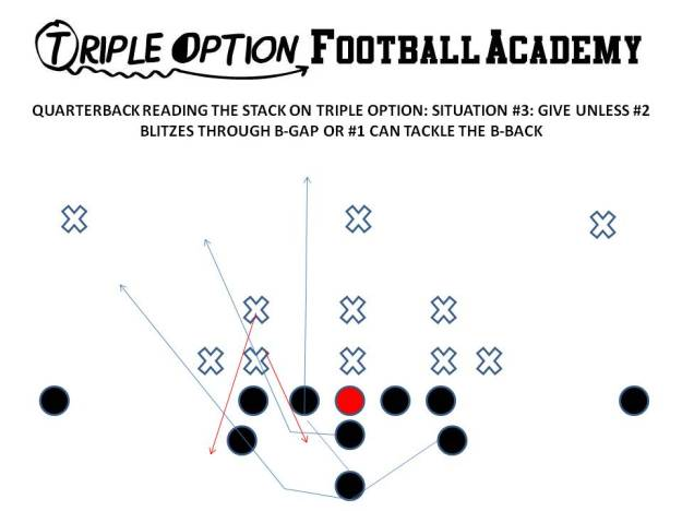 QUARTERBACK READING THE STACK ON TRIPLE OPTION SITUATION #3. Triple Option Football Academy.