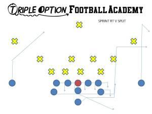 Sprint Right v. 4-4 (Split) Defense