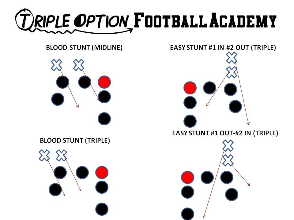 Triple Option Quarterback Drill Compilation