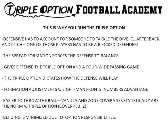 THIS IS WHY YOU RUN THE TRIPLE OPTION 2
