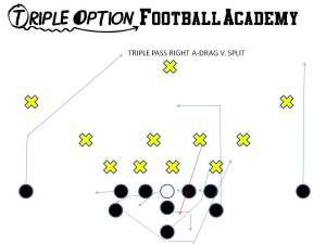 Triple Pass A-Drag v. Split.  This is utilized to constrain the Playside Inside Linebacker when he is tackling the B-Back on Triple/Midline.