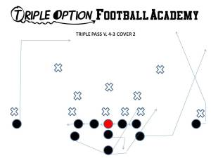 TRIPLE PASS V 4-3 COVER 2