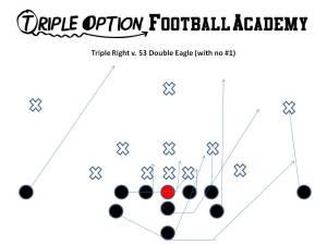 triple right v 53 double eagle