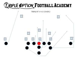 TRIPLE VERSUS 43 COVER 2