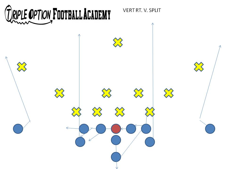 Triple Option Football Playbook Four Verticals Versus The 4 4 Defense Triple Option Football Academy Army Navy S Flexbone Offense