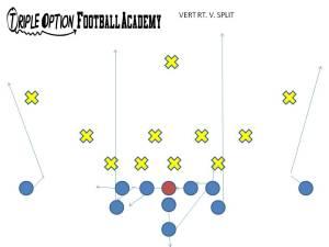 Vert Right v 4-4 (Split) Defense (One-high safety)