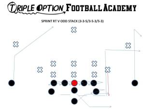 Sprint Pass vs. Odd Stack PR- Vertical for 16 yards--comes back to football at 14 yards. PA, OL- Gate protection. BA- Flat Mo, 10-yard out. BR- Post Q- Sprint Steps--throw to PR UNLESS flat defender covers flash... if so, throw to Backside A-Back. B- Sprint Path