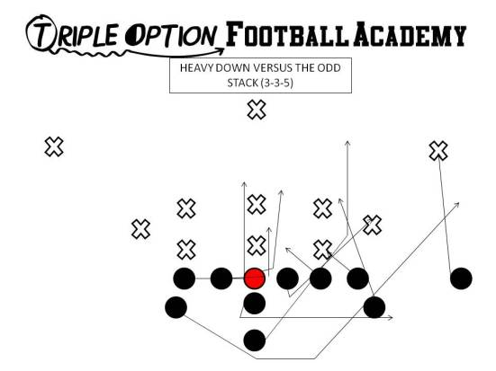 Heavy Down PR- Near Deep Defender PA- Load PT's- Down PG- Trap C- Veer BG/BR- Scoop BA- Pitch Q- Down Steps (Reverse out flat, give ball to B, and run Down the line to sell Down Option) B- Down Path (Step through the Heavy Tackle)