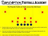 The Playside Tackle on Triple Option When Facing the Odd Stack (3-3-5, 3-5-3, 5-3)