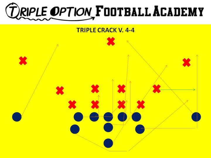 Triple Crack v. 4-4.  The Playside Receiver and Playside A switch jobs when the overhang is following the A wherever he goes.