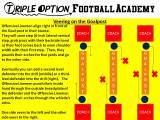Practicing the Offensive Lineman's Veer Release on Your Goalpost