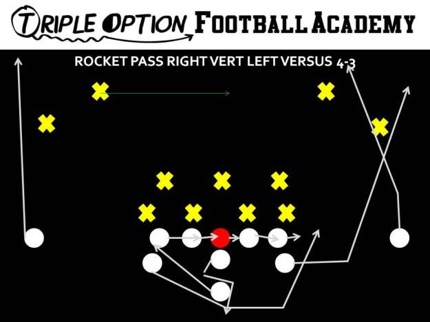 Rocket Pass Right Vert Left versus 4-3. Playside Receiver- Vert-Skinny Playside A- Vert-Wheel OL- Slide to BA- Rocket-Kick BR- Vert Q- Fake Rocket, five-step drop, throw Vert to BR B- Veer Away Path