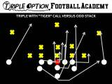 How to Build the Tiger Call into Your Base Triple Option Rules