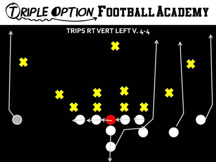 Trips Right Vert Left versus 4-4. PR- Vert MA- Vert PA- Vert OL- Slide Away BR- Vert Q- Five-step Drop, throw Vert to BR B- Veer Path-Kick 1st threat off PT