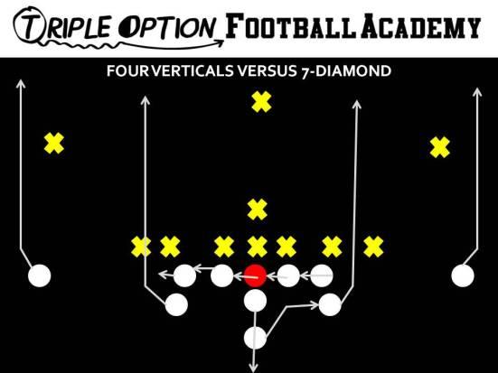 Four Verticals. PR- Vert PA- Vert-Post  OL- Slide Away BA- Vert BR- Vert Q- Five-Step drop--throw to PA unless FS drifts toward PA... if so, throw to BA B- Veer Path-Kick 1st threat off PT