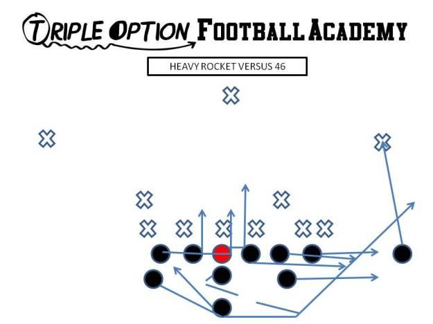 Heavy Rocket versus the 46 Defense. PR- Deep Defender PA, PT, PG- Arc C, BG, BT- Scoop BA- Rocket BR- Cutoff Q- Rocket Steps B- Veer Away Path
