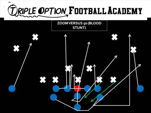 Zoom versus 50 (Blood Stunt). PR- Deep Defender PA- Twirl 3 PT- Veer PG- Veer-Scoop (vs. 0, 1) C/BG- Ace BT- Scoop BA- Pitch BR- Cutoff Q- Mid 1, Pitch 2 B- Mid Path