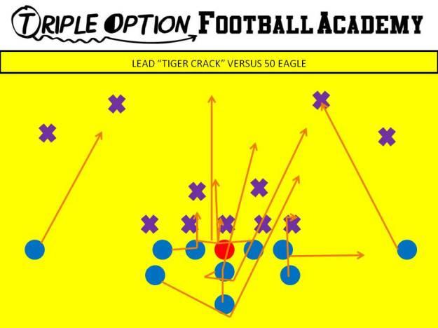 """Midline Lead """"Tiger Crack"""" adjustment versus 50 Eagle. PR- Crack PA- Fan PT- Arc (Tiger) PG- Veer to Scoop (v. 0/1) C/BG- Ace BT- Scoop BA- Lead BR- Cutoff Q- Mid 1 B- Mid Path"""