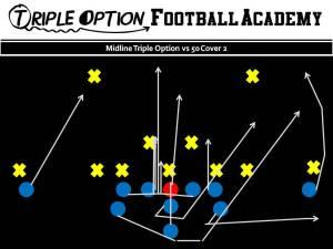 Midline Triple Option versus 50 Cover 2. PR- Deep Defender PA- Twirl 3 PT- Veer PG- Veer to Scoop (vs. 0/1) C/BG- Ace (A-Gap) BT- Scoop BA- Pitch BR- Cutoff Q- Mid 1, Pitch 2 B- Mid Path