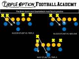 Giving Your Triple Option Quarterback the Most Difficult Looks inPractice