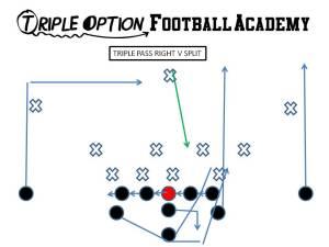 Triple Pass vs. Split