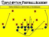 Running the Triple Option to Two,2-Techniques