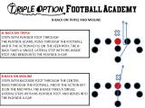 The B-Back's Role on Triple and Midline Option